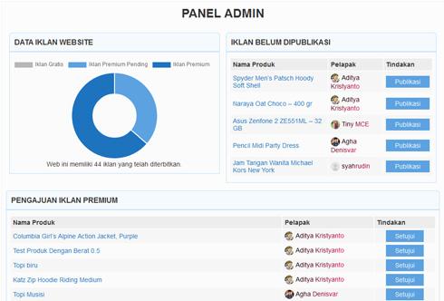 Panel-admin-2