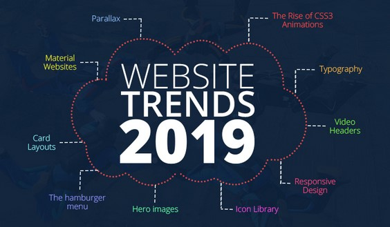 Trend Website Terbaru